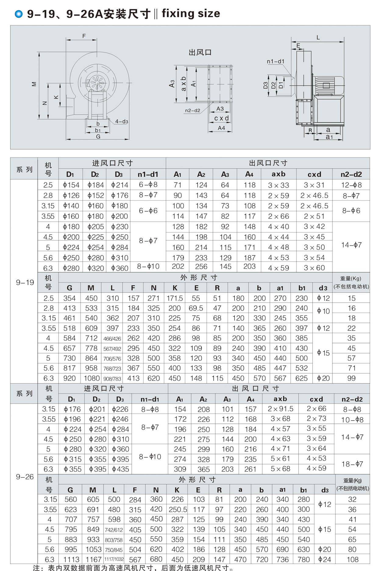 9-19、9-26型高压离心式通风机